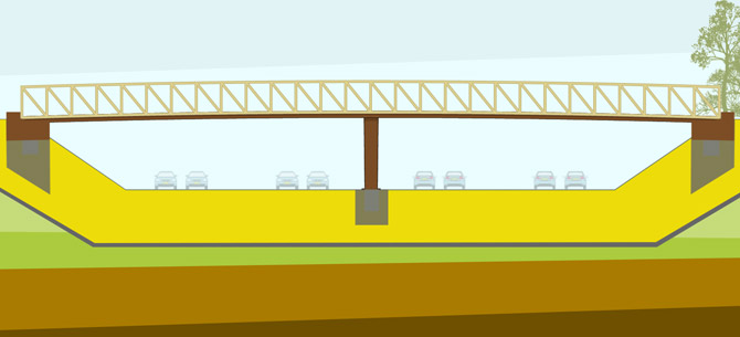 Plaatsing viaduct A27